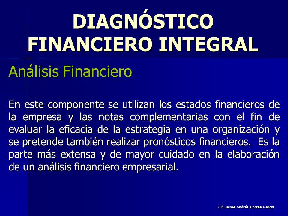 CP. Jaime Andrés Correa García Análisis Financiero En este componente se utilizan los estados financieros de la empresa y las notas complementarias co