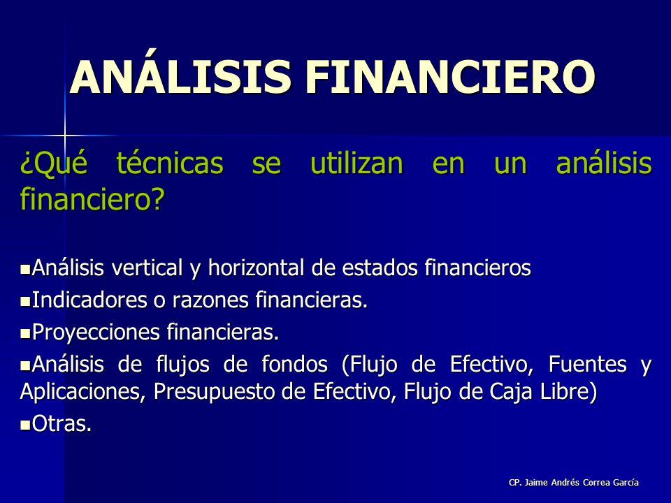 CP. Jaime Andrés Correa García ¿Qué técnicas se utilizan en un análisis financiero? Análisis vertical y horizontal de estados financieros Análisis ver