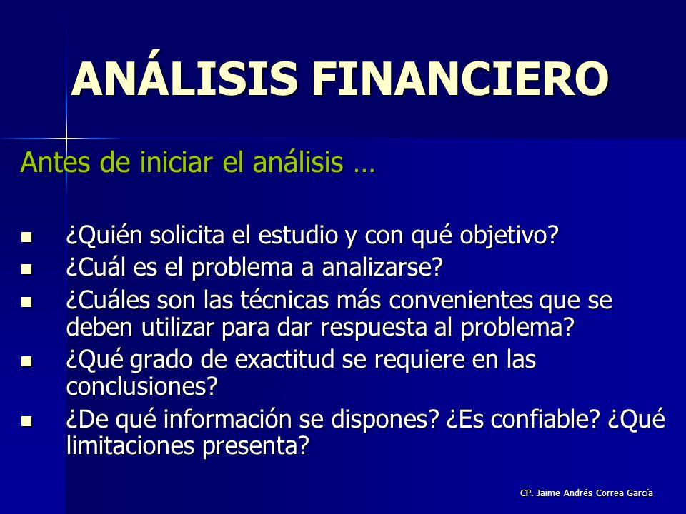 CP. Jaime Andrés Correa García Antes de iniciar el análisis … ¿Quién solicita el estudio y con qué objetivo? ¿Quién solicita el estudio y con qué obje