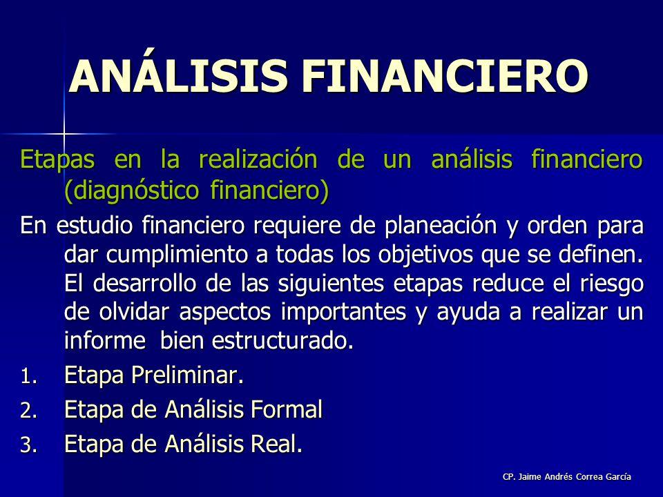 CP. Jaime Andrés Correa García Etapas en la realización de un análisis financiero (diagnóstico financiero) En estudio financiero requiere de planeació