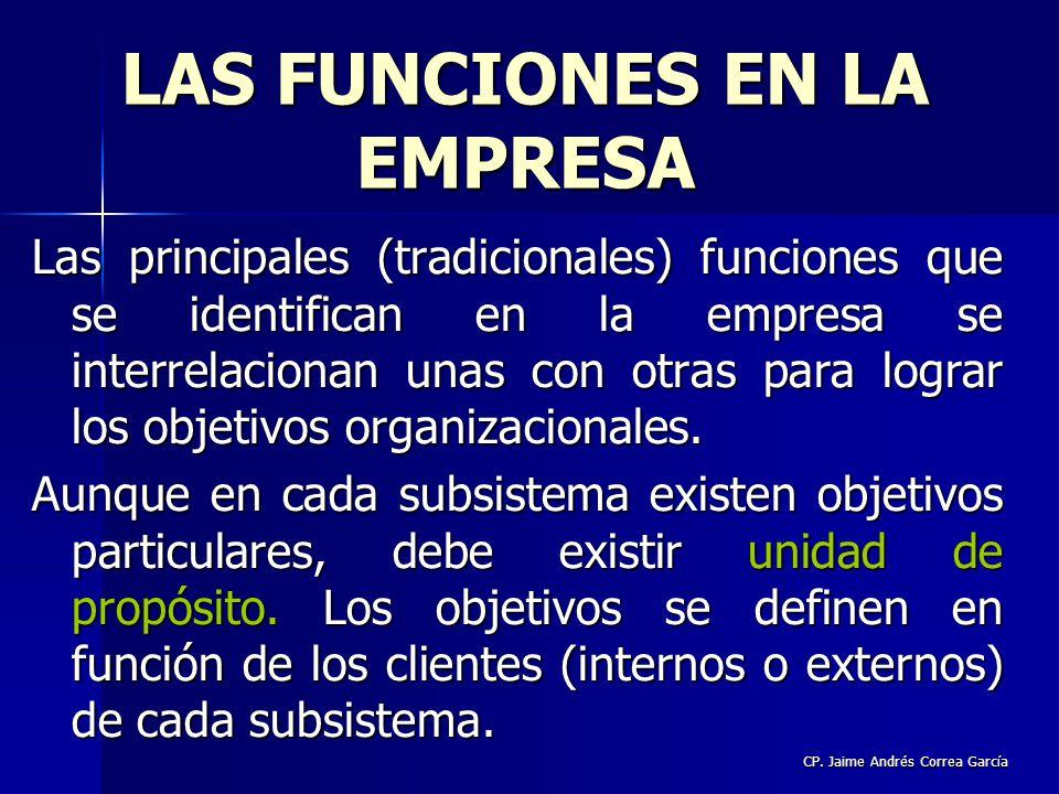 CP. Jaime Andrés Correa García Las principales (tradicionales) funciones que se identifican en la empresa se interrelacionan unas con otras para logra
