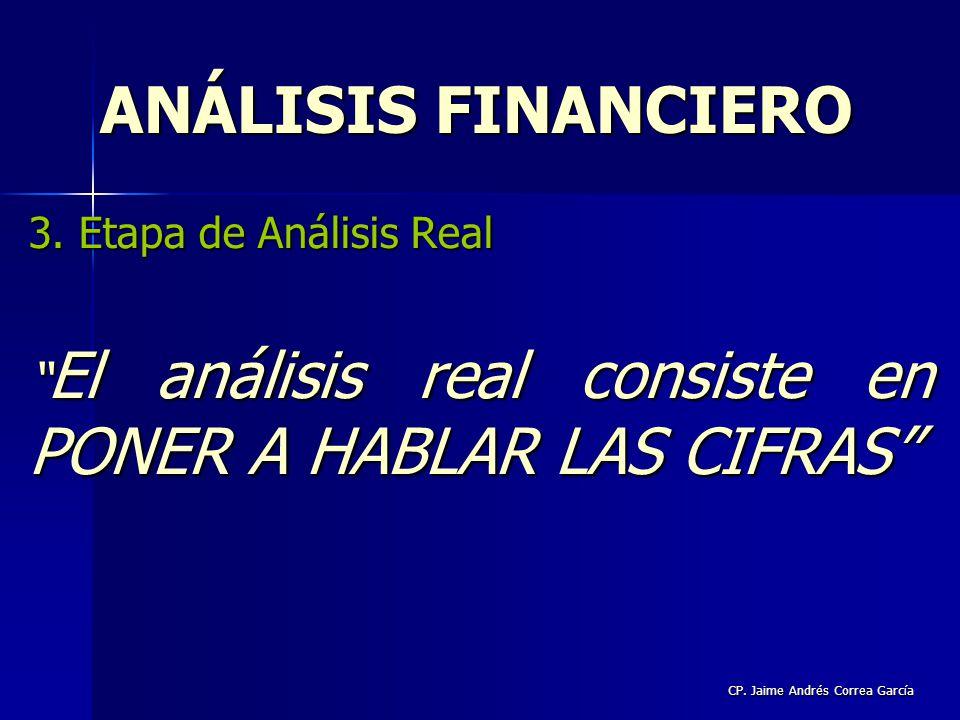 CP. Jaime Andrés Correa García 3. Etapa de Análisis Real El análisis real consiste en PONER A HABLAR LAS CIFRAS El análisis real consiste en PONER A H
