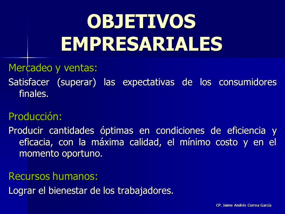 CP. Jaime Andrés Correa García Mercadeo y ventas: Satisfacer (superar) las expectativas de los consumidores finales. Producción: Producir cantidades ó