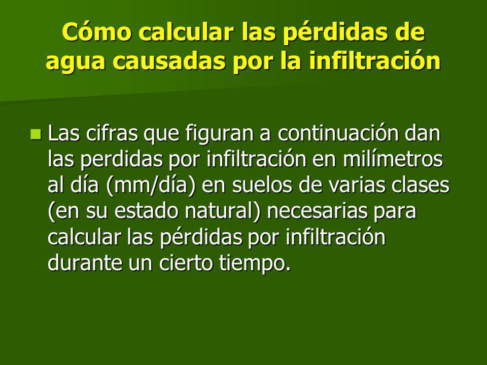 Cómo calcular las pérdidas de agua causadas por la infiltración Las cifras que figuran a continuación dan las perdidas por infiltración en milímetros al día (mm/día) en suelos de varias clases (en su estado natural) necesarias para calcular las pérdidas por infiltración durante un cierto tiempo.