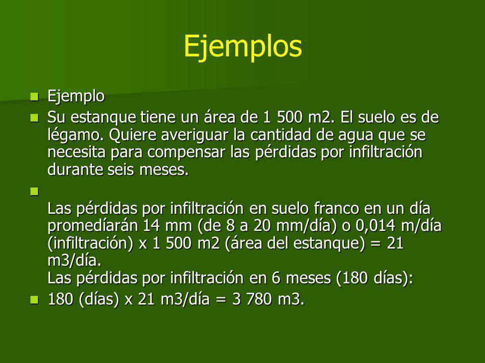 Ejemplos Ejemplo Ejemplo Su estanque tiene un área de 1 500 m2.