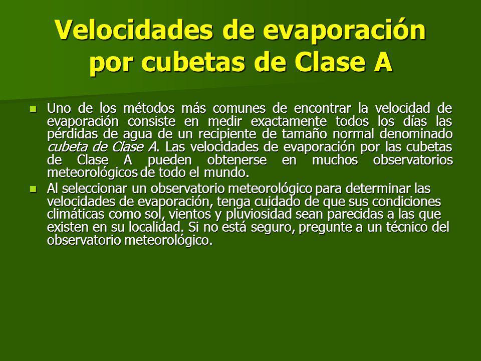 Velocidades de evaporación por cubetas de Clase A Uno de los métodos más comunes de encontrar la velocidad de evaporación consiste en medir exactamente todos los días las pérdidas de agua de un recipiente de tamaño normal denominado cubeta de Clase A.