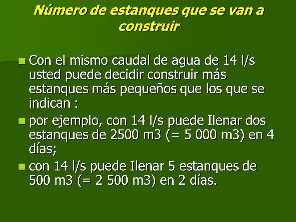 Número de estanques que se van a construir Con el mismo caudal de agua de 14 l/s usted puede decidir construir más estanques más pequeños que los que se indican : Con el mismo caudal de agua de 14 l/s usted puede decidir construir más estanques más pequeños que los que se indican : por ejemplo, con 14 l/s puede Ilenar dos estanques de 2500 m3 (= 5 000 m3) en 4 días; por ejemplo, con 14 l/s puede Ilenar dos estanques de 2500 m3 (= 5 000 m3) en 4 días; con 14 l/s puede Ilenar 5 estanques de 500 m3 (= 2 500 m3) en 2 días.