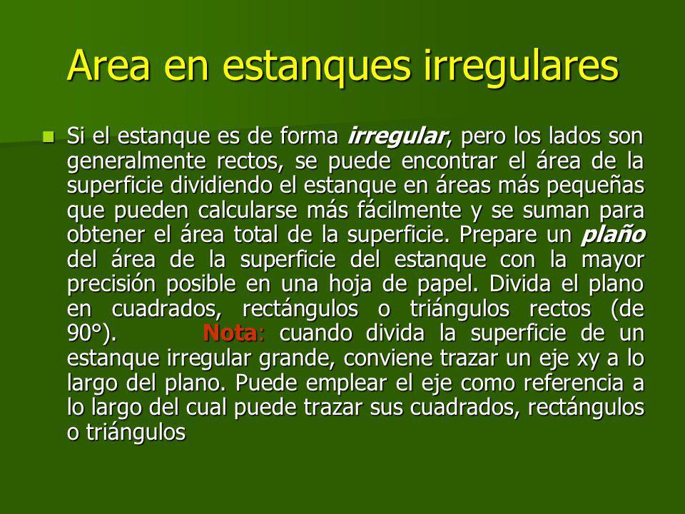 Area en estanques irregulares Si el estanque es de forma irregular, pero los lados son generalmente rectos, se puede encontrar el área de la superficie dividiendo el estanque en áreas más pequeñas que pueden calcularse más fácilmente y se suman para obtener el área total de la superficie.