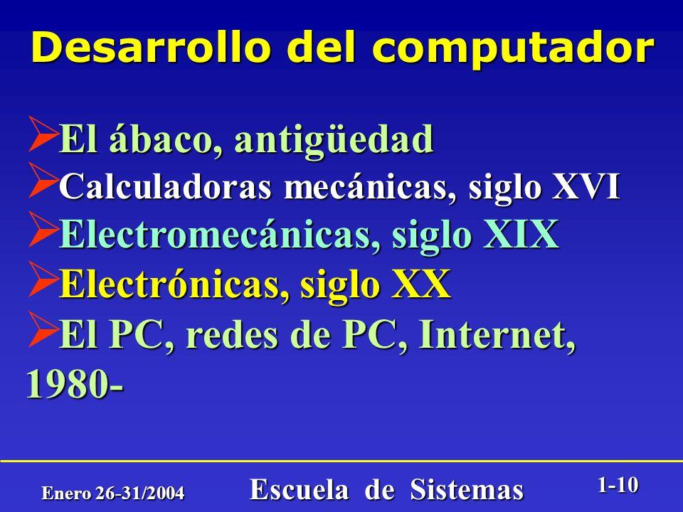 Enero 26-31/2004 Escuela de Sistemas 1-9 METODOLOGIA DE TRABAJO Clases magistrales. Uso del computador Ensenanza basada en ejemplos Aprendizaje activo