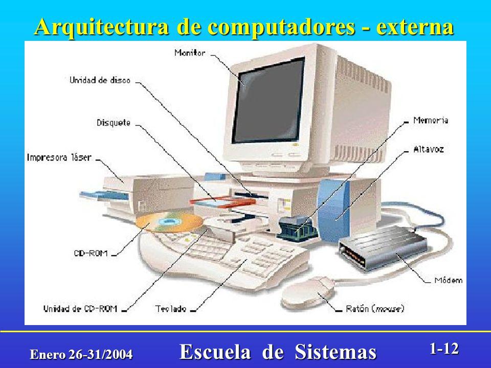 Enero 26-31/2004 Escuela de Sistemas 1-11 EVOLUCIÓN HARDWARE/SOFTWARE Microelectrónica