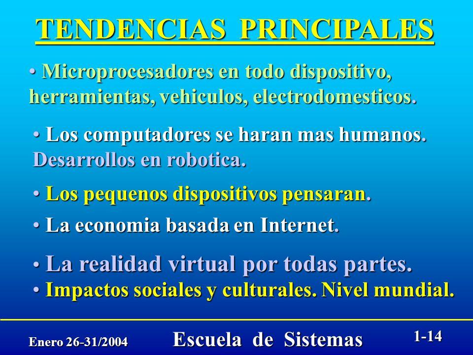 Enero 26-31/2004 Escuela de Sistemas 1-13 Arquitectura de computadores - interna