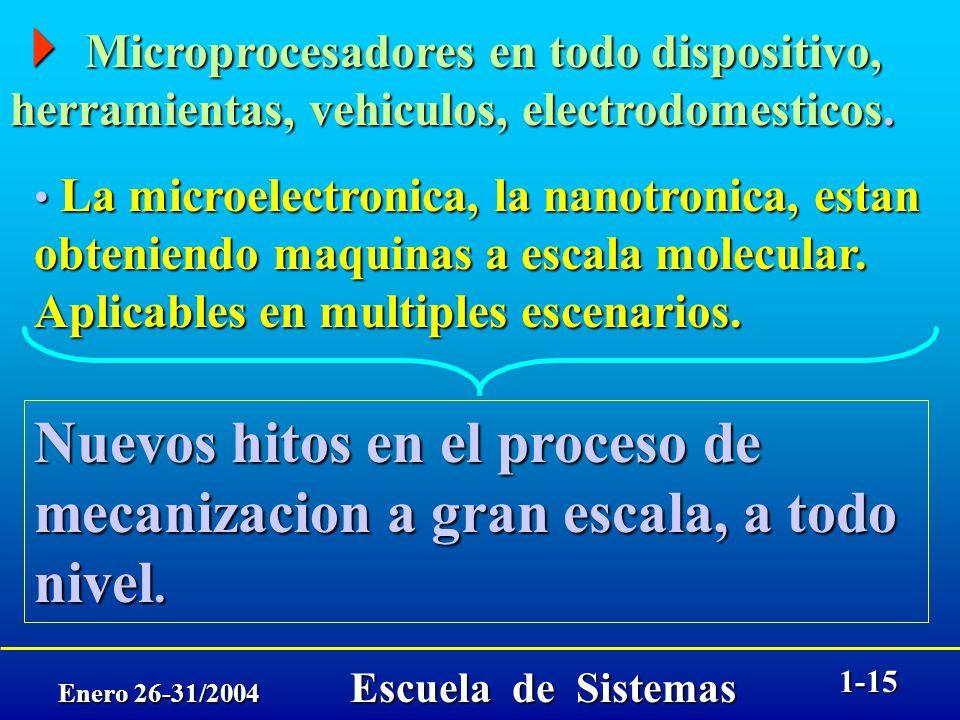 Enero 26-31/2004 Escuela de Sistemas 1-14 TENDENCIAS PRINCIPALES Microprocesadores en todo dispositivo, herramientas, vehiculos, electrodomesticos.