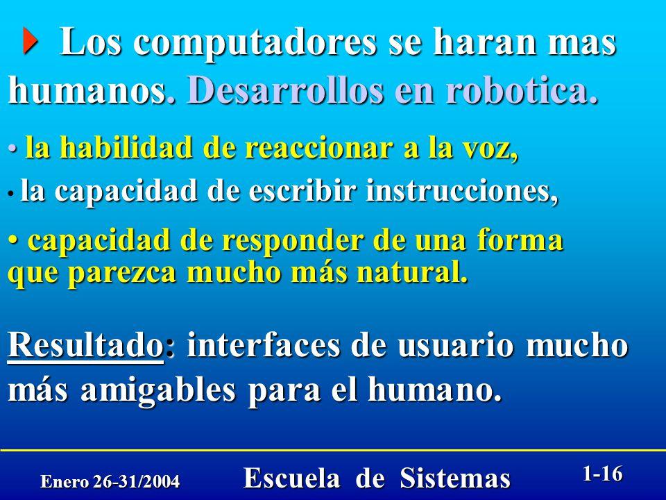 Enero 26-31/2004 Escuela de Sistemas 1-15 Microprocesadores en todo dispositivo, herramientas, vehiculos, electrodomesticos.