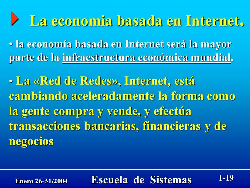 Enero 26-31/2004 Escuela de Sistemas 1-18 Interconectividad de los pequenos dispositivos. Con internet. Interactividad global personalizada. muchas fu