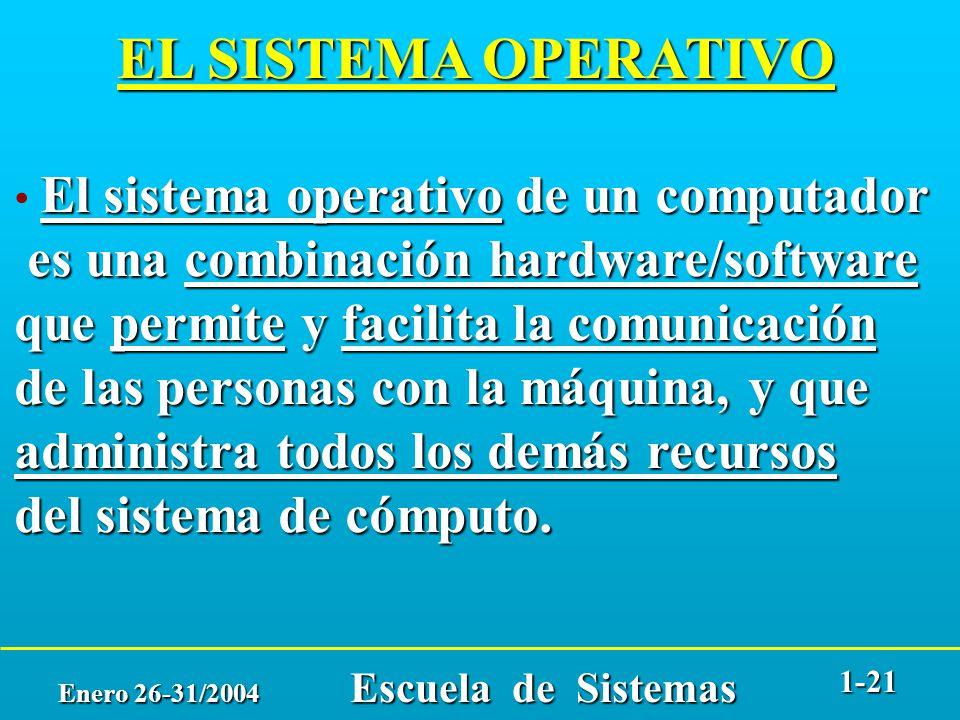 Enero 26-31/2004 Escuela de Sistemas 1-20 personalizaciones digitales. personalizaciones digitales. La realidad virtual por todas partes. La realidad