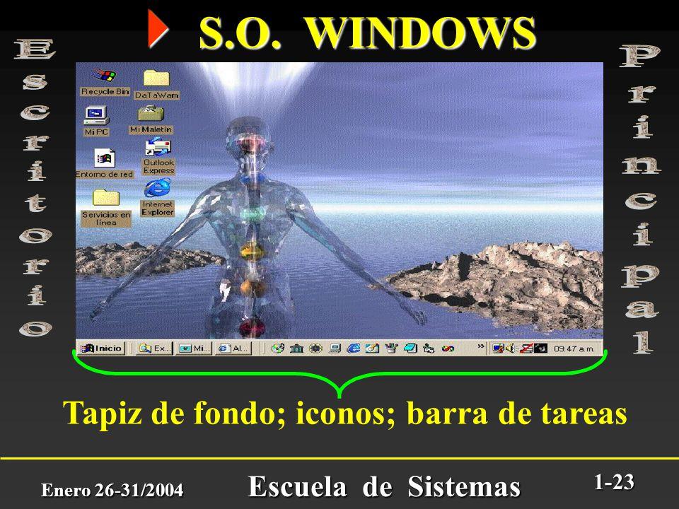 Enero 26-31/2004 Escuela de Sistemas 1-22 Tres capas (niveles) principales : Tres capas (niveles) principales : Estructura del Sistema Operativo. Estr