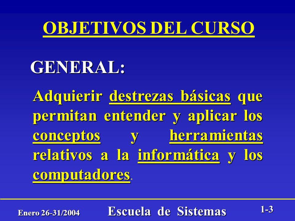 Enero 26-31/2004 Escuela de Sistemas 1-2 Sesion #1 INTRODUCCIÓN A LA INFORMATICA Y A LOS COMPUTADORES (W8070)