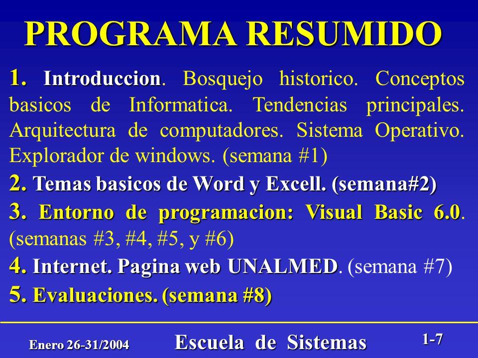 Enero 26-31/2004 Escuela de Sistemas 1-6 DOCUMENTACION BASICA PAGINA WEB: http://www.unalmed.edu.co/~incominf Material adicional : Material adicional