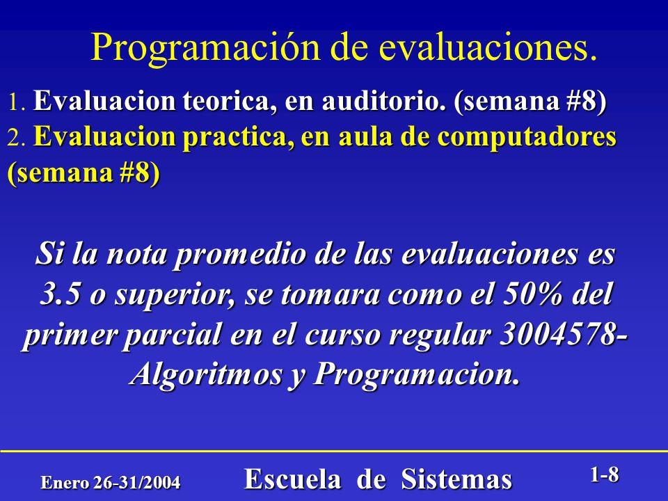 Enero 26-31/2004 Escuela de Sistemas 1-7 PROGRAMA RESUMIDO 1. Introduccion 1. Introduccion. Bosquejo historico. Conceptos basicos de Informatica. Tend