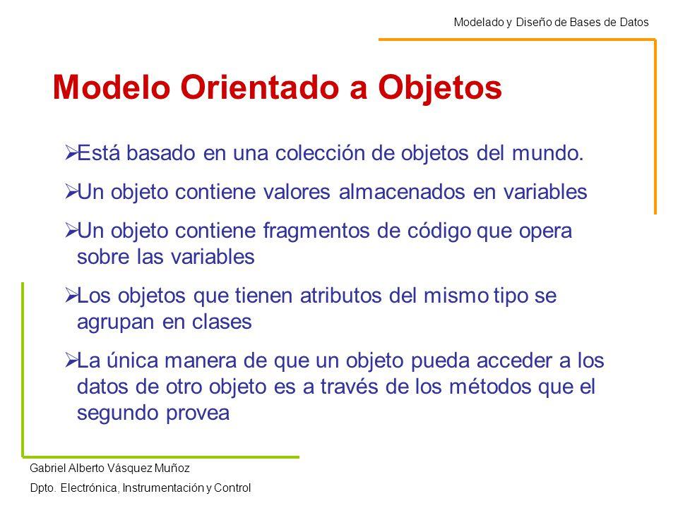Modelado y Diseño de Bases de Datos Gabriel Alberto Vásquez Muñoz Dpto.