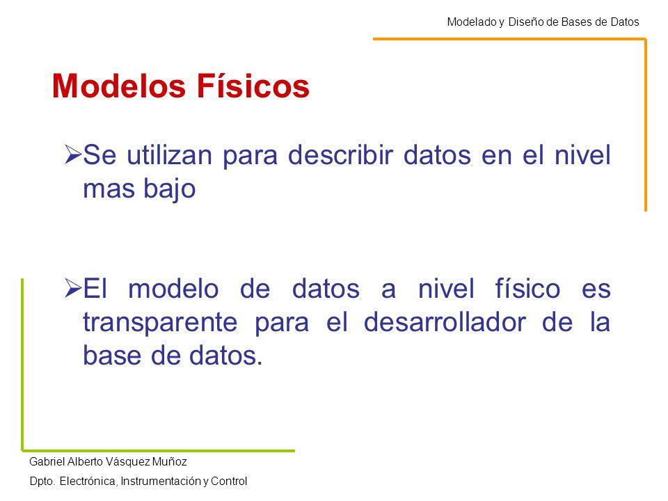 Modelos Físicos Modelado y Diseño de Bases de Datos Gabriel Alberto Vásquez Muñoz Dpto.