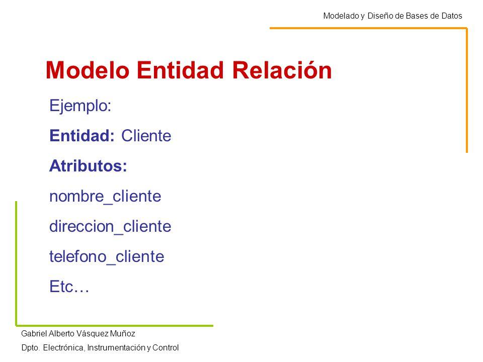 Modelo Entidad Relación Ejemplo: Entidad: Cliente Atributos: nombre_cliente direccion_cliente telefono_cliente Etc… Modelado y Diseño de Bases de Datos Gabriel Alberto Vásquez Muñoz Dpto.