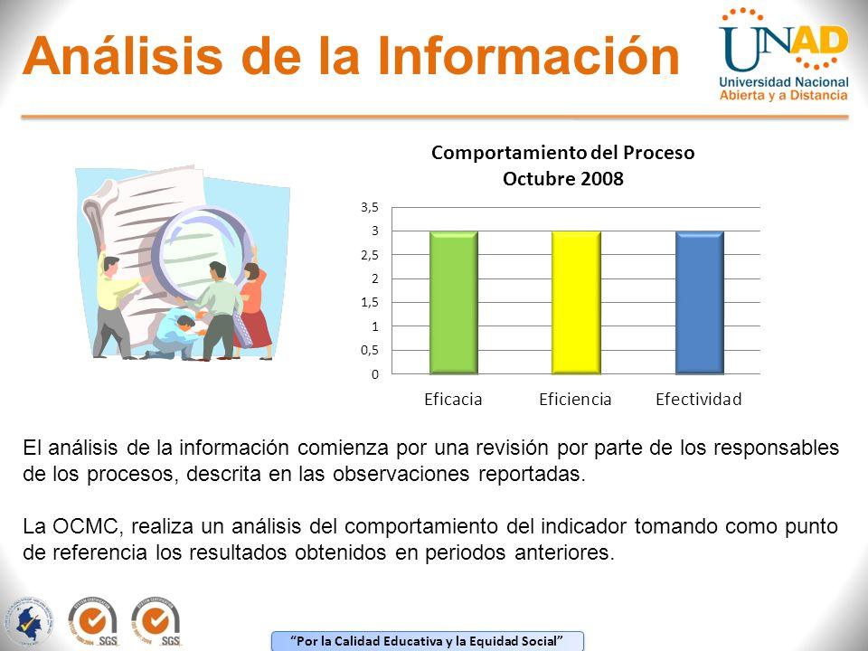 Por la Calidad Educativa y la Equidad Social Análisis de la Información El análisis de la información comienza por una revisión por parte de los respo