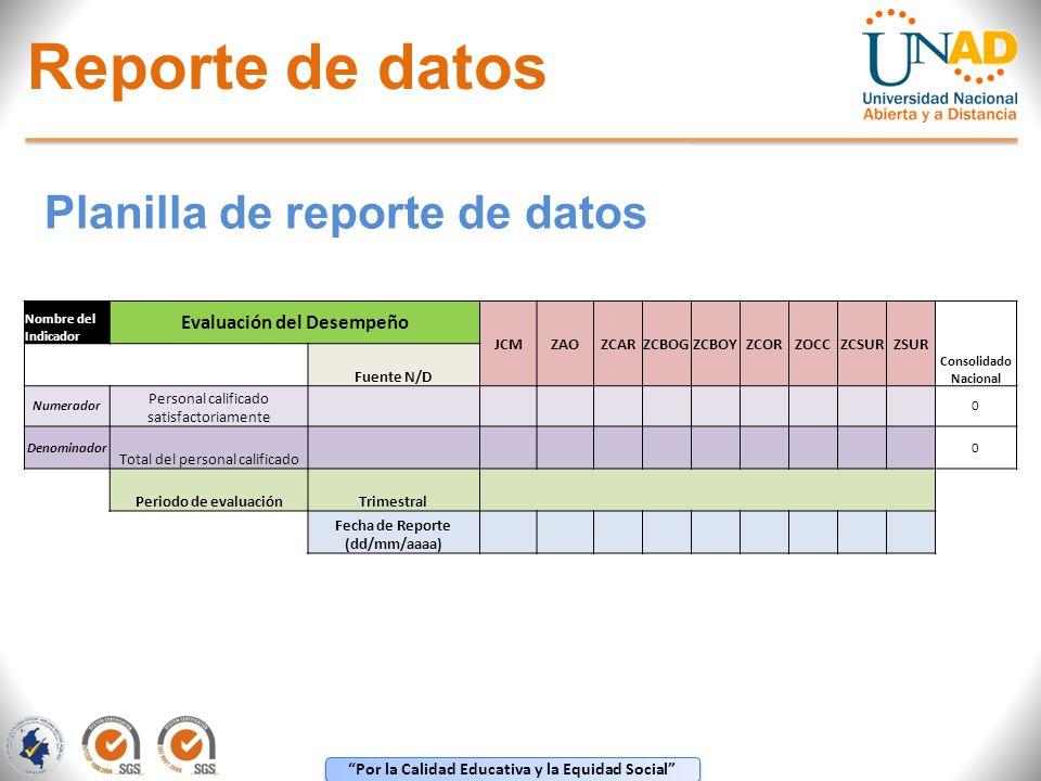 Por la Calidad Educativa y la Equidad Social Reporte de datos Nombre del Indicador Evaluación del Desempeño JCMZAOZCARZCBOGZCBOYZCORZOCCZCSURZSUR Cons