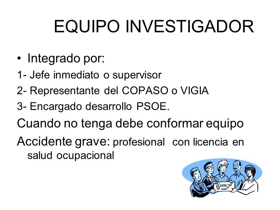 EQUIPO INVESTIGADOR Integrado por: 1- Jefe inmediato o supervisor 2- Representante del COPASO o VIGIA 3- Encargado desarrollo PSOE.