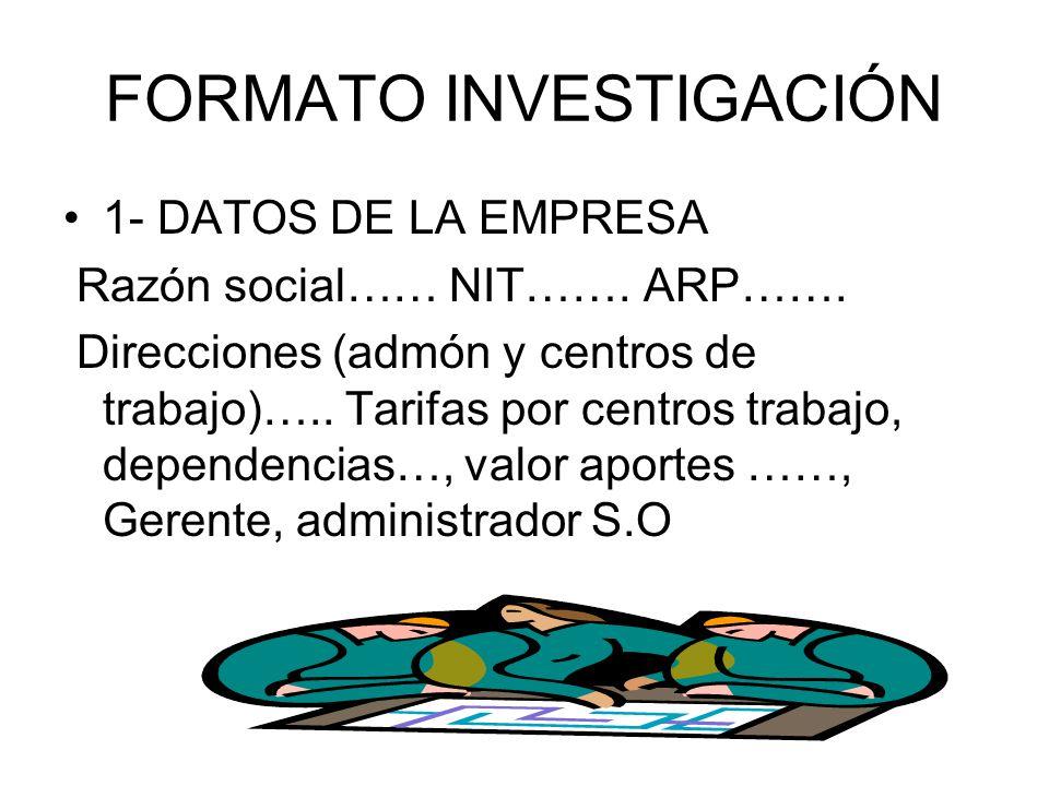 FORMATO INVESTIGACIÓN 1- DATOS DE LA EMPRESA Razón social…… NIT…….