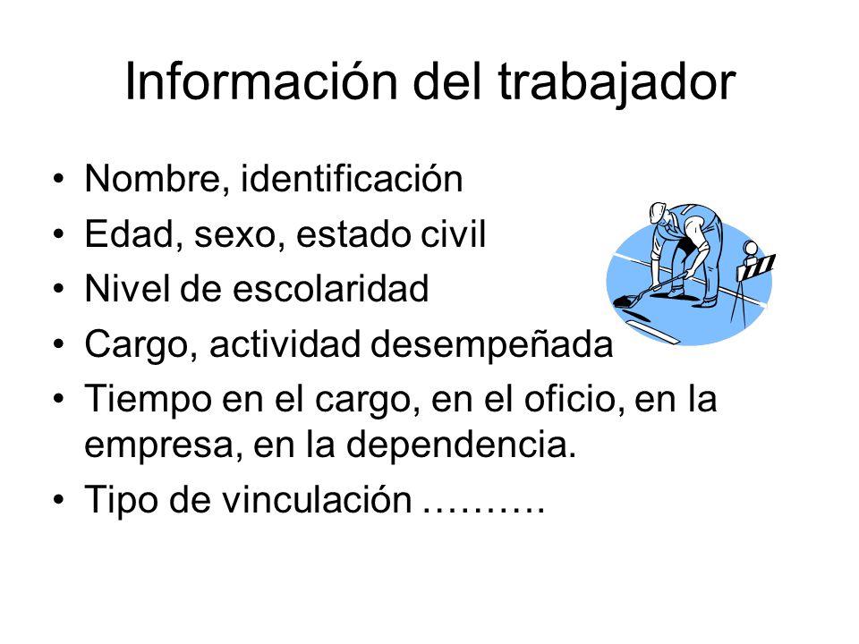 Información del trabajador Nombre, identificación Edad, sexo, estado civil Nivel de escolaridad Cargo, actividad desempeñada Tiempo en el cargo, en el oficio, en la empresa, en la dependencia.