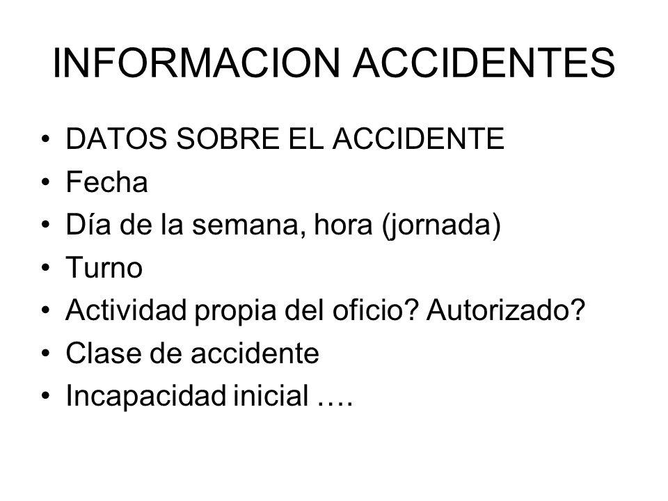 INFORMACION ACCIDENTES DATOS SOBRE EL ACCIDENTE Fecha Día de la semana, hora (jornada) Turno Actividad propia del oficio? Autorizado? Clase de acciden