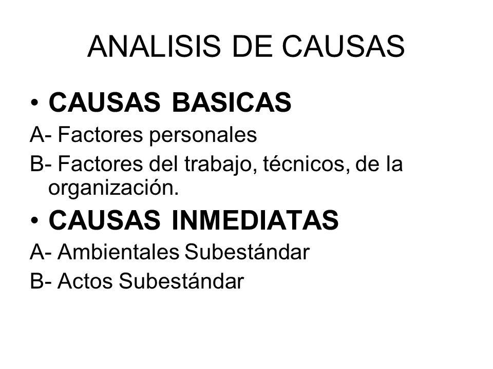 ANALISIS DE CAUSAS CAUSAS BASICAS A- Factores personales B- Factores del trabajo, técnicos, de la organización. CAUSAS INMEDIATAS A- Ambientales Subes