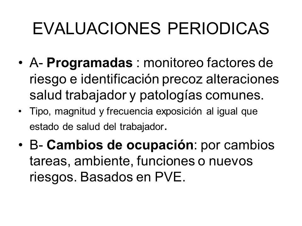EVALUACIONES PERIODICAS A- Programadas : monitoreo factores de riesgo e identificación precoz alteraciones salud trabajador y patologías comunes.