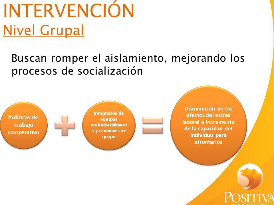 INTERVENCIÓN Nivel Grupal Buscan romper el aislamiento, mejorando los procesos de socialización Políticas de trabajo cooperativo Integración de equipo