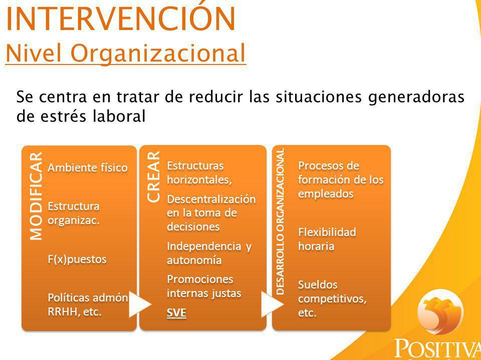 INTERVENCIÓN Nivel Organizacional Se centra en tratar de reducir las situaciones generadoras de estrés laboral MODIFICAR Ambiente físico Estructura or