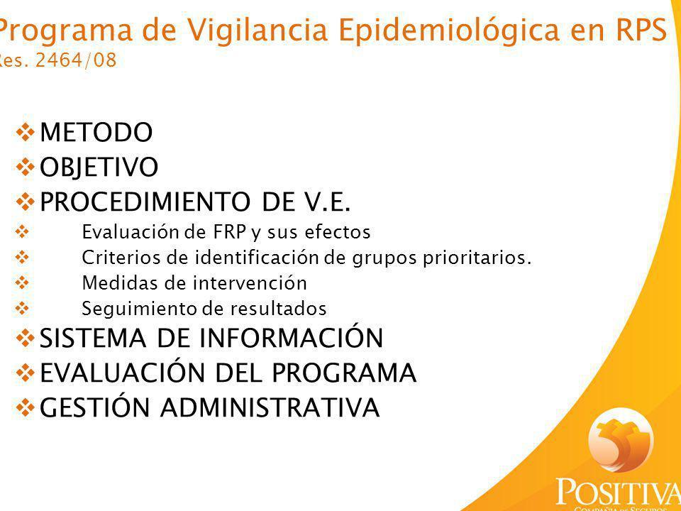 METODO OBJETIVO PROCEDIMIENTO DE V.E. Evaluación de FRP y sus efectos Criterios de identificación de grupos prioritarios. Medidas de intervención Segu