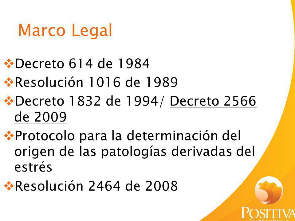 Decreto 614 de 1984 Resolución 1016 de 1989 Decreto 1832 de 1994/ Decreto 2566 de 2009 Protocolo para la determinación del origen de las patologías de