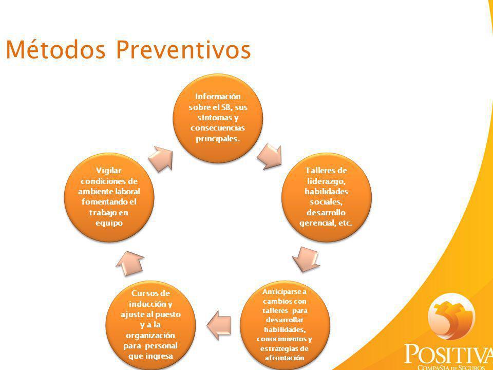 Propuesta de Programa de Prevención