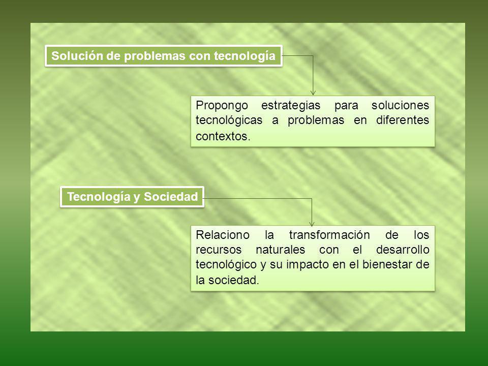 Solución de problemas con tecnología Propongo estrategias para soluciones tecnológicas a problemas en diferentes contextos.