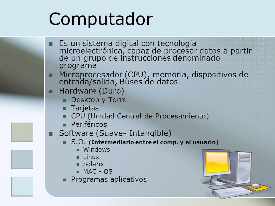 Computador Es un sistema digital con tecnología microelectrónica, capaz de procesar datos a partir de un grupo de instrucciones denominado programa Mi