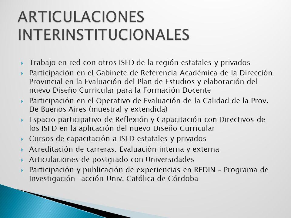 Trabajo en red con otros ISFD de la región estatales y privados Participación en el Gabinete de Referencia Académica de la Dirección Provincial en la