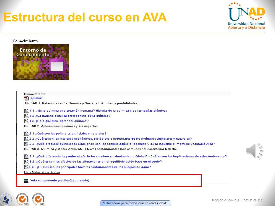Educación para todos con calidad global FI-GQ-OCMC-004-015 V. 000-27-08-2011 Estructura del curso en AVA