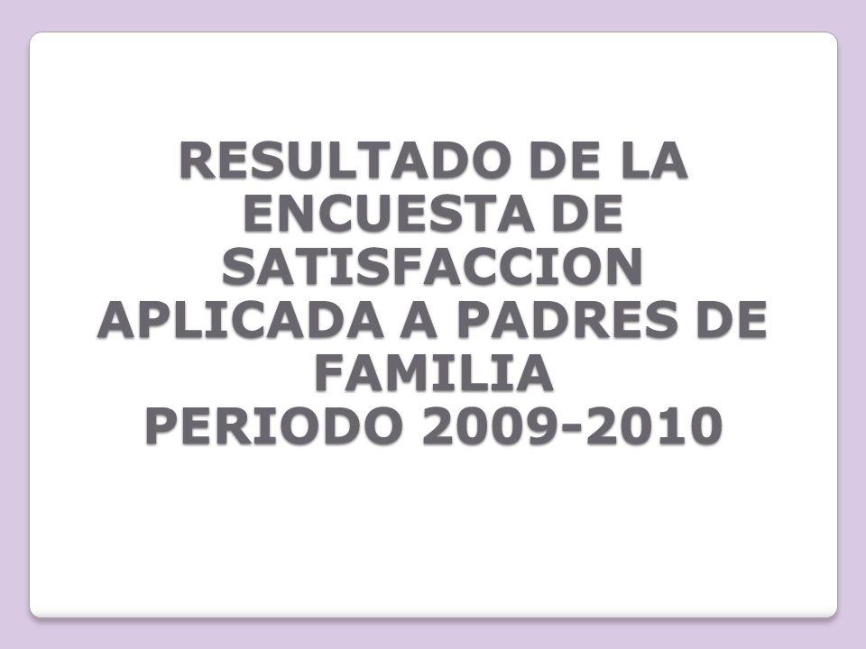 RESULTADO DE LA ENCUESTA DE SATISFACCION APLICADA A PADRES DE FAMILIA PERIODO 2009-2010