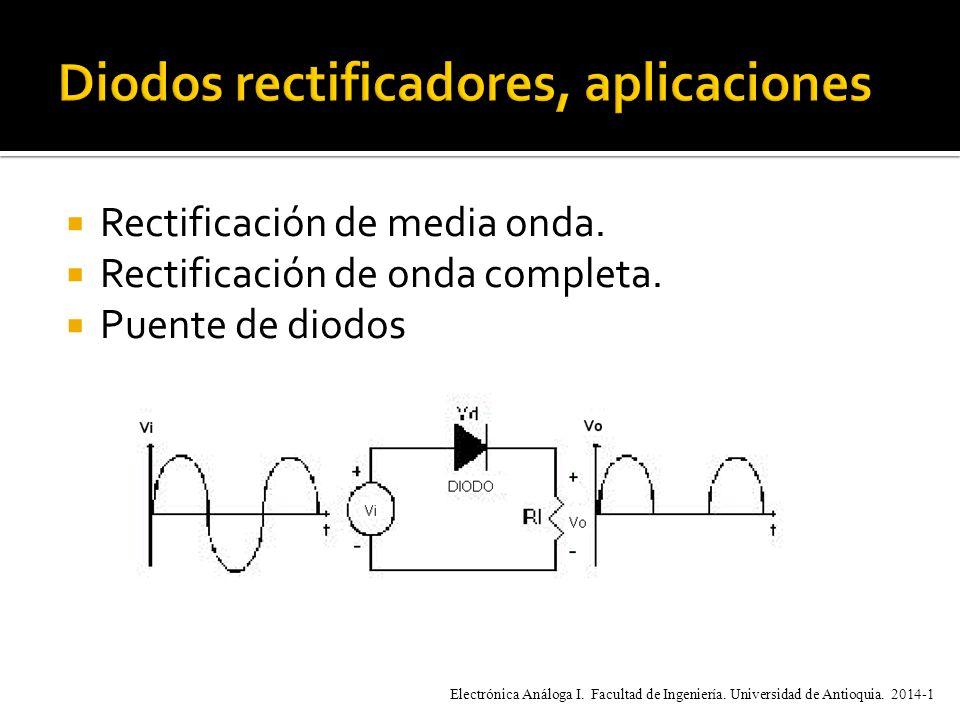 Rectificación de media onda. Rectificación de onda completa.