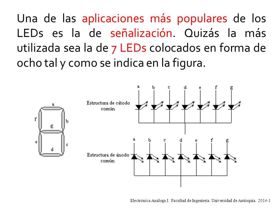 Una de las aplicaciones más populares de los LEDs es la de señalización.