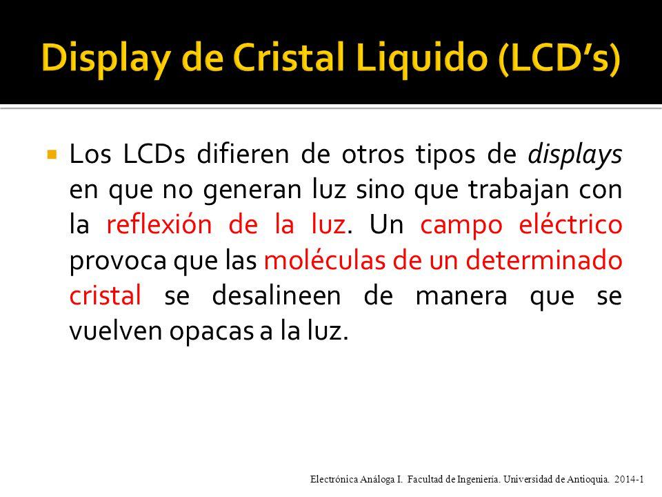 Los LCDs difieren de otros tipos de displays en que no generan luz sino que trabajan con la reflexión de la luz.