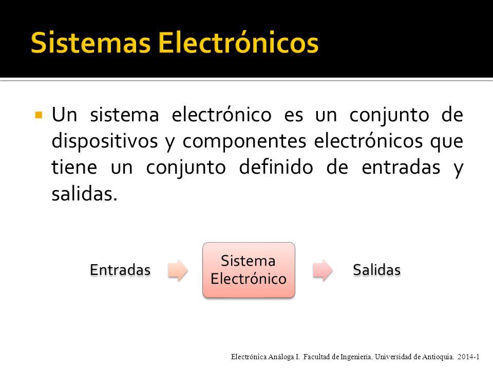 Sistemas Electrónicos Comunicación Control Electrónica Médica Instrumentación AnálogosDigitales Electrónica Análoga I.
