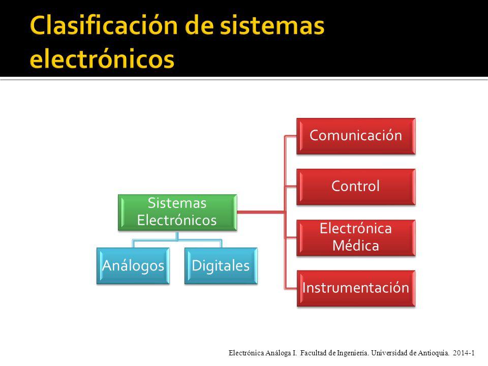 Forma de procesamiento de una señal depende de: Naturaleza de las señales de entrada Requerimientos de salida de los actuadores Requerimientos globales de funcionamiento Electrónica Análoga I.