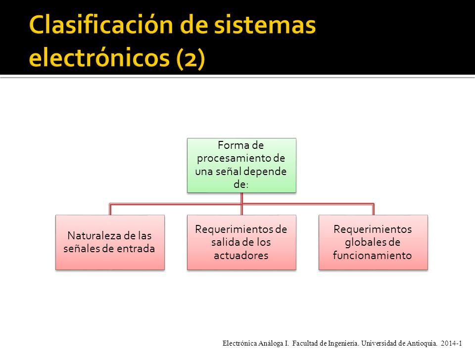 Funciones comunes a una gran cantidad de sistemas Amplificación de señalesAdición de señalesSustracción de señalesIntegración de señalesDiferenciación de señalesFiltrado.